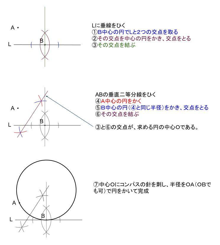 中学数学・高校受験chu-su- 作図 接点に円の作図 解答図 手順