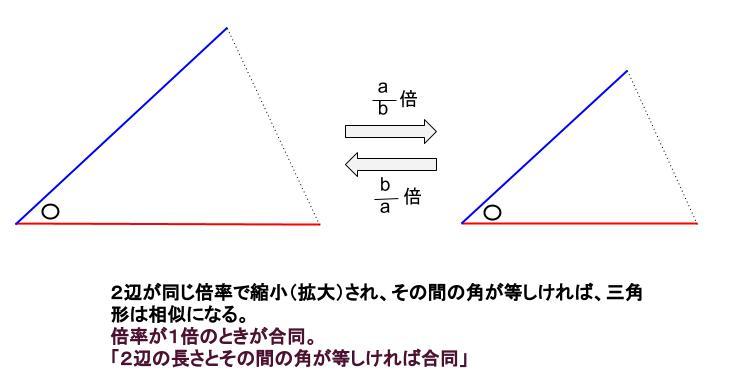 中学数学・高校受験chu-su- 相似条件 2組の辺の比とその間の角が等しい