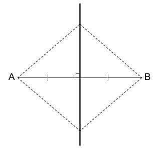 中学数学・高校受験chu-su- 作図 垂直2等分線 1-3 図3