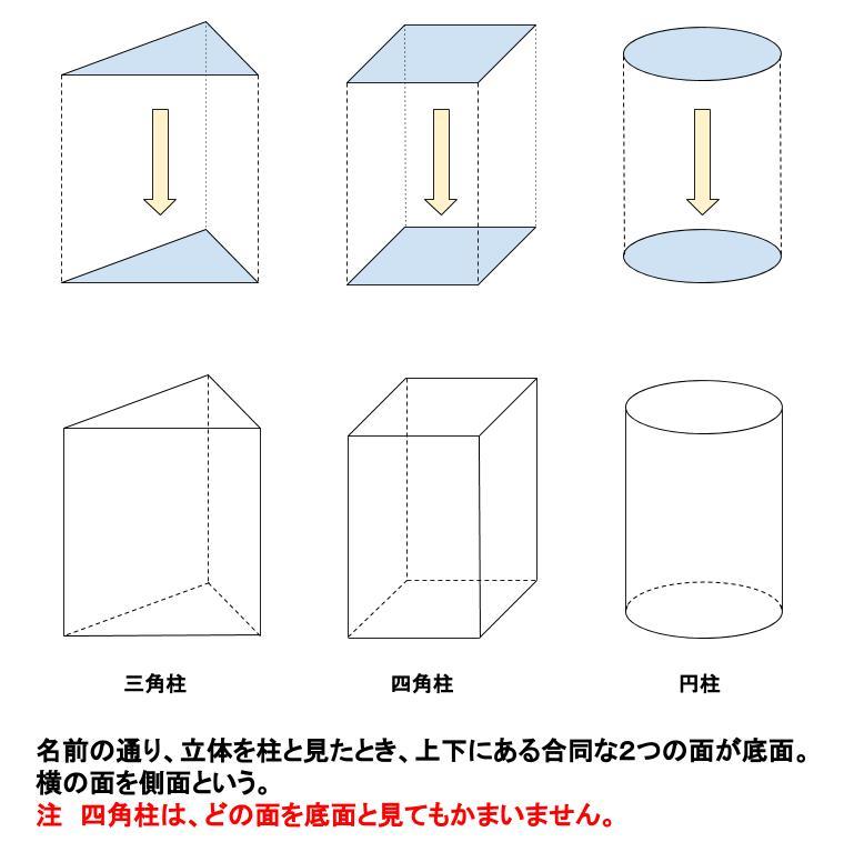 中学数学・高校受験chu-su- 柱体のはじめ 図1
