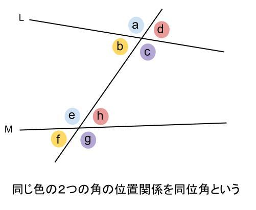 中学数学・高校受験chu-su- 同位角 図1