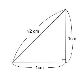 中学数学・高校受験chu-su- 平方根 斜辺の長さが求まった図