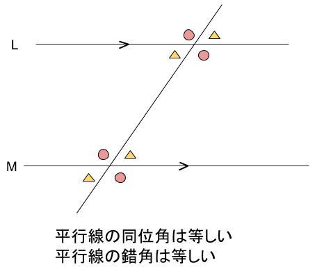 中学数学・高校受験chu-su- 平行線の同位角 錯角