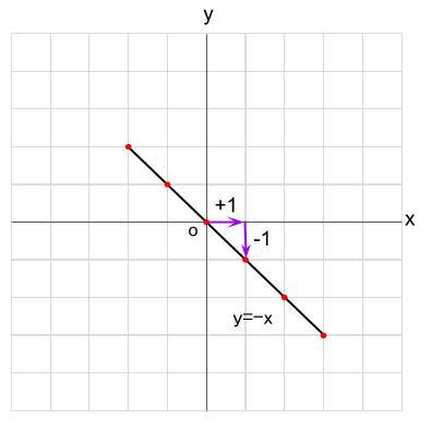 中学数学・高校受験chu-su- 比例 変域