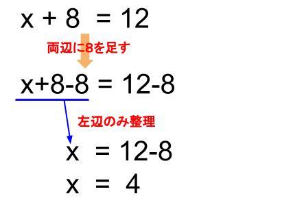 中学数学・高校受験chu-su- 等式 移項 図1