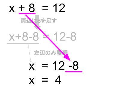 中学数学・高校受験chu-su- 等式 移項 図2