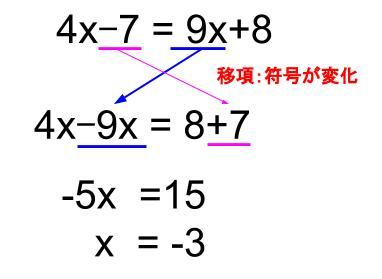 中学数学・高校受験chu-su- 等式 移項 図6