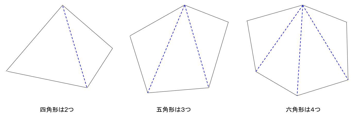 中学数学・高校受験chu-su- 多角形の内角の和 三角形で分割