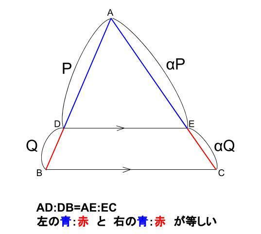 中学数学・高校受験chu-su- ピラミッド相似の線分のの比