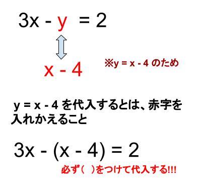 中学数学・高校受験chu-su- 比例 連立方程式 代入法 図1