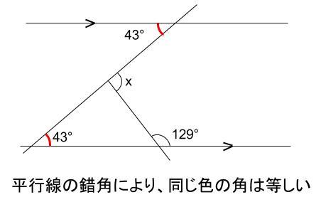 中学数学・高校受験chu-su- 錯覚の例題 別解 図1