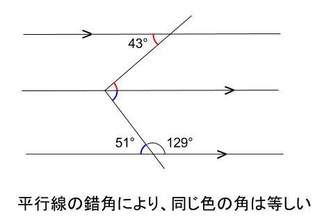 中学数学・高校受験chu-su- 錯覚の例題 図の2
