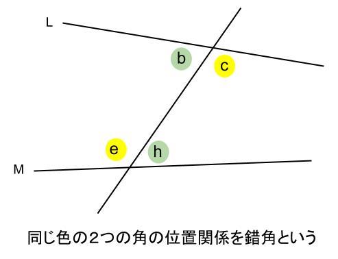 中学数学・高校受験chu-su- 錯角 図1