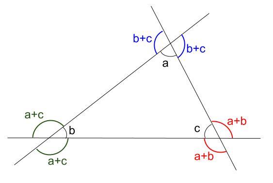 中学数学・高校受験chu-su- 三角形の外角2