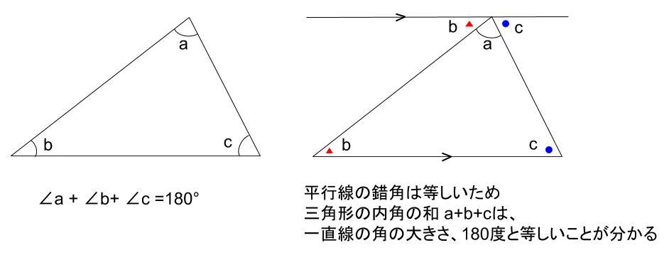 中学数学・高校受験chu-su- 三角形の内角の和は180°
