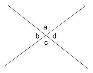 中学数学・高校受験chu-su- 対頂角 図1