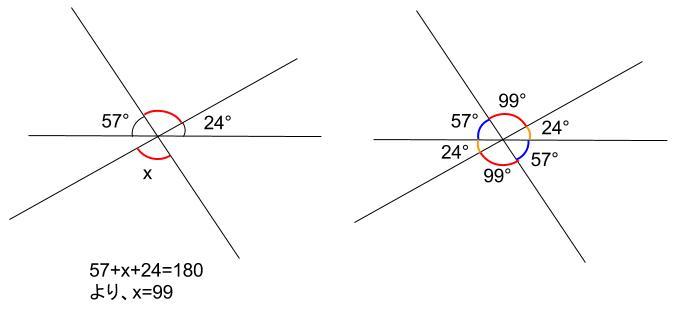 中学数学・高校受験chu-su- 対頂角の例題 解答図