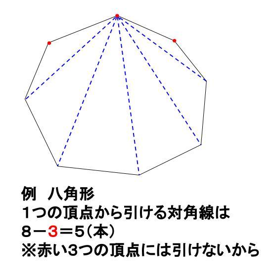 中学数学・高校受験chu-su- 対角線の本数 図1