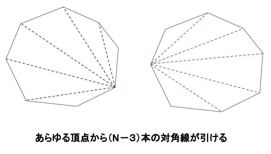 中学数学・高校受験chu-su- 対角線の本数 図2