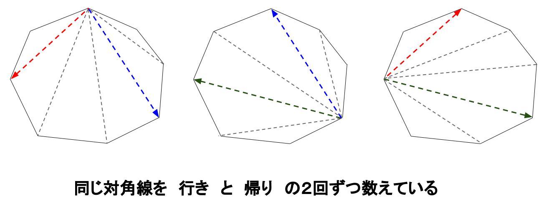 中学数学・高校受験chu-su- 対角線の本数 図3