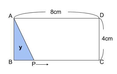 中学数学・高校受験chu-su- 1次関数 動点 図1