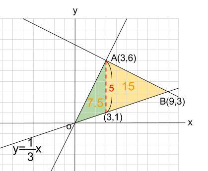 中学数学・高校受験chu-su- 1次関数 三角形の面積2 図5