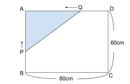 中学数学・高校受験chu-su- 2次方程式 動点 図2-1