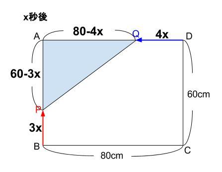 中学数学・高校受験chu-su- 2次方程式 動点 図2-3