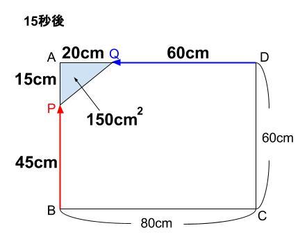 中学数学・高校受験chu-su- 2次方程式 動点 図2-4