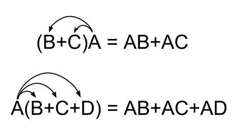 中学数学・高校受験chu-su- 多項式 分配法則 図2
