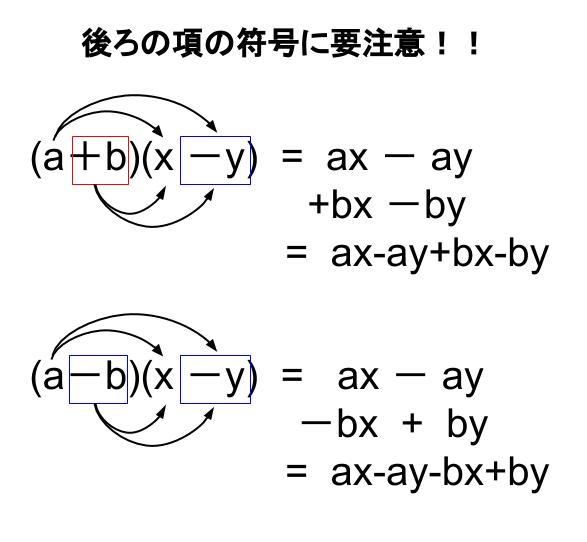 中学数学・高校受験chu-su- 多項式と多項式の乗法 分配法則 図3
