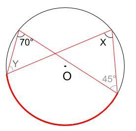 中学数学・高校受験chu-su- 円周角の定理 例題1 図2