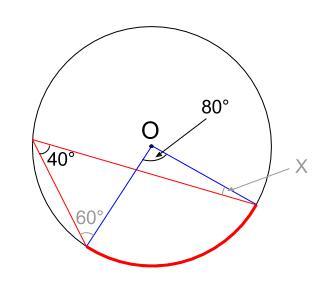 中学数学・高校受験chu-su- 円周角の定理 例題2 図2