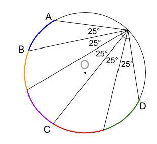中学数学・高校受験chu-su- 円周角の定理 例題3 図2