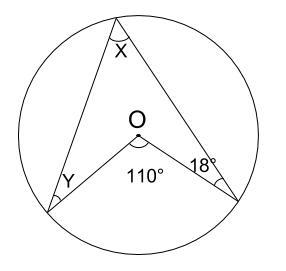中学数学・高校受験chu-su- 円周角の定理 例題4 図1