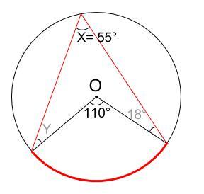 中学数学・高校受験chu-su- 円周角の定理 例題4 図2