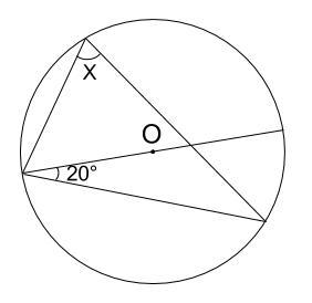 中学数学・高校受験chu-su- 円周角の定理 例題7 図1