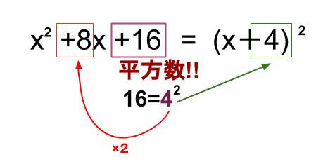 中学数学・高校受験chu-su- 因数分解 平方の公式 図1