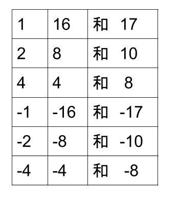 中学数学・高校受験chu-su- 因数分解 平方の公式を乗法公式で 図