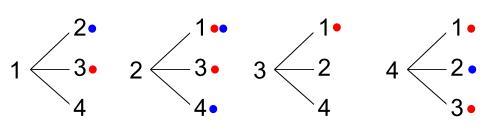 中学数学・高校受験chu-su- 確率 カードを並べる 樹形図1
