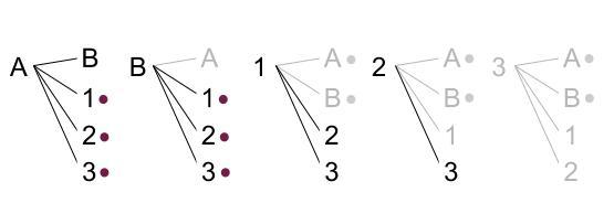 中学数学・高校受験chu-su- 確率 くじびき 同時にひく 図4