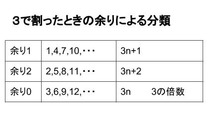 中学数学・高校受験chu-su- 式による説明 3で割った余りによる分類 図2