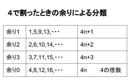 中学数学・高校受験chu-su- 式による説明 4で割った余りによる分類 図3