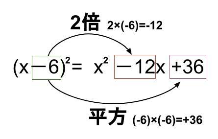 中学数学・高校受験chu-su- 展開 平方の公式 図2