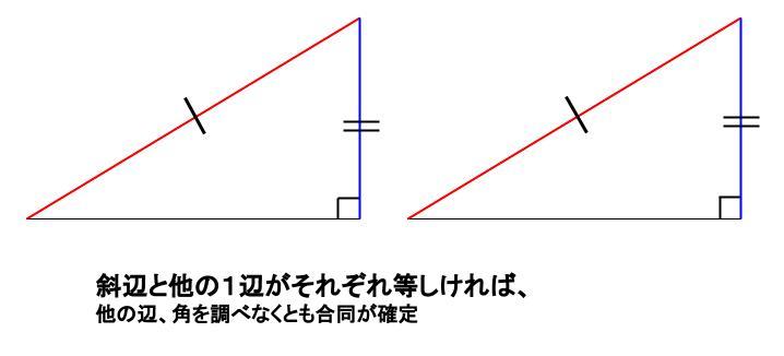中学数学・高校受験chu-su- 証明 直角三角形 合同条件 その2