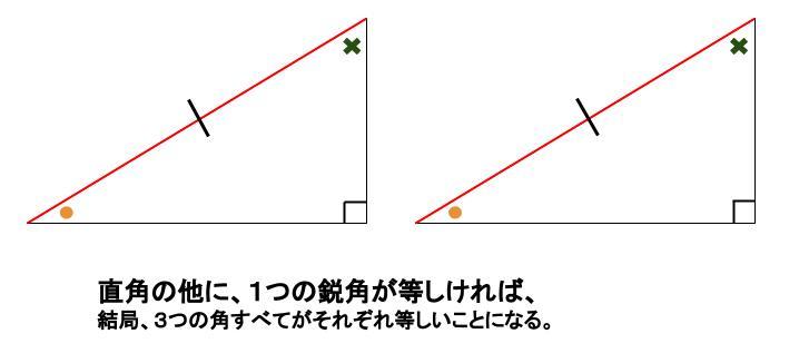 中学数学・高校受験chu-su- 証明 直角三角形 合同条件 その3