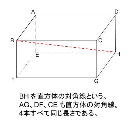 中学数学・高校受験chu-su- 三平方の定理 直方手の対角線 図01