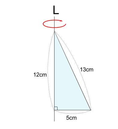 中学数学・高校受験chu-su- 空間図形 回転体 円すい 図2-1