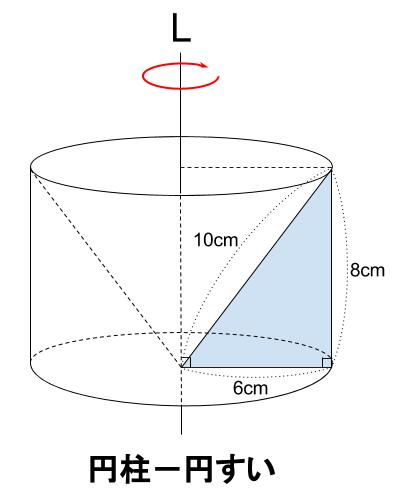 中学数学・高校受験chu-su- 空間図形 回転体 円柱-円すい 図4-2