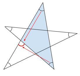 中学数学・高校受験chu-su- 求角 星 図2